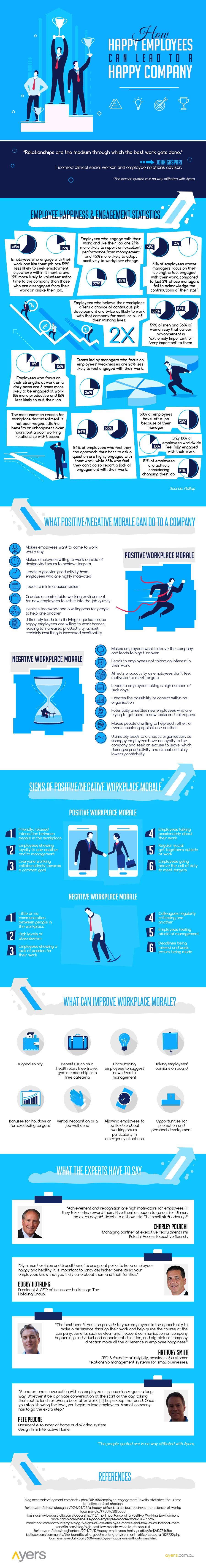 employee_happiness_infographic.jpeg